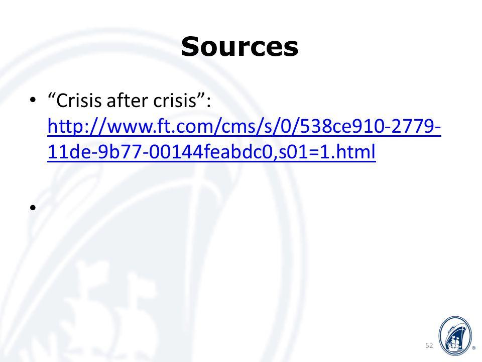 Sources Crisis after crisis: http://www.ft.com/cms/s/0/538ce910-2779- 11de-9b77-00144feabdc0,s01=1.html http://www.ft.com/cms/s/0/538ce910-2779- 11de-9b77-00144feabdc0,s01=1.html 52