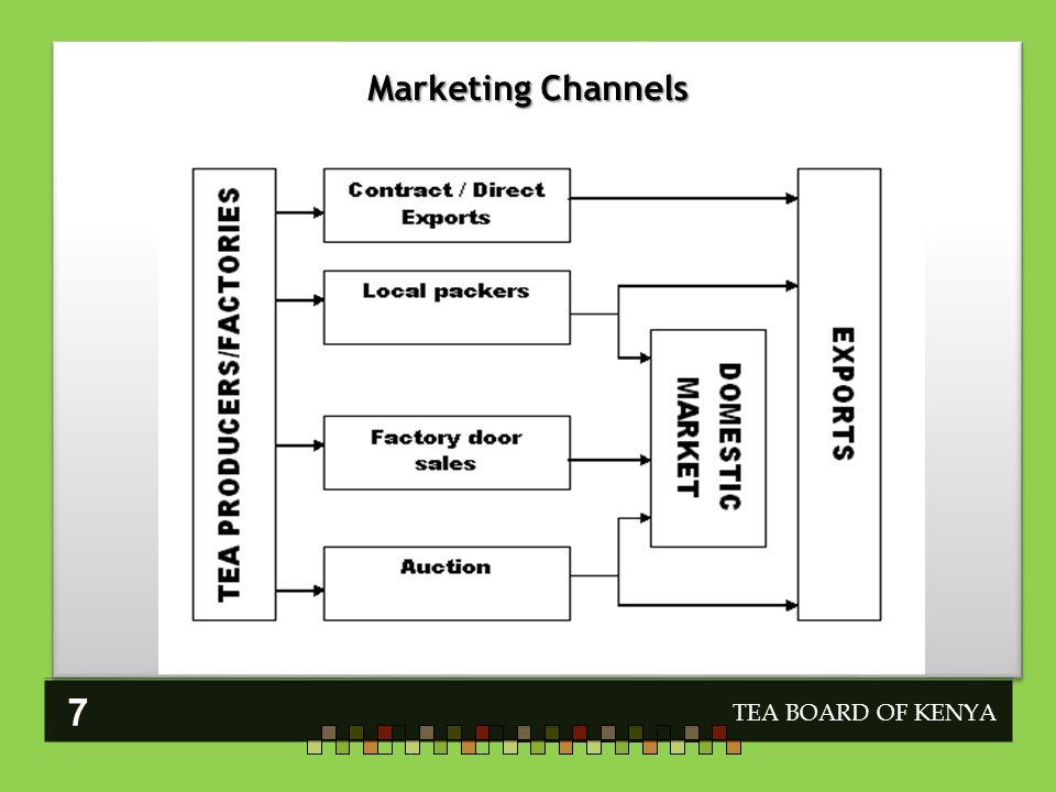 Marketing Channels TEA BOARD OF KENYA 7