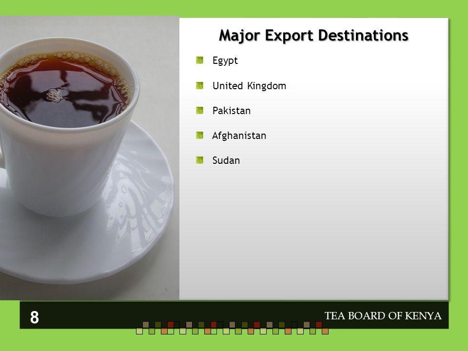 Major Export Destinations Egypt United Kingdom Pakistan Afghanistan Sudan TEA BOARD OF KENYA 8