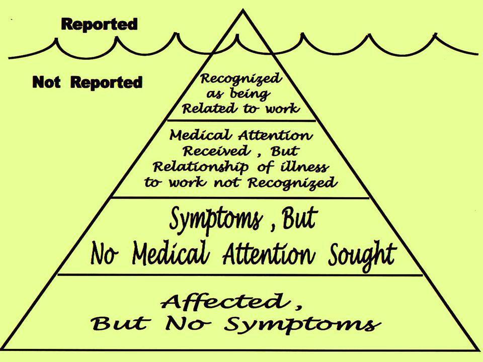The Iceberg of Occupational Disease