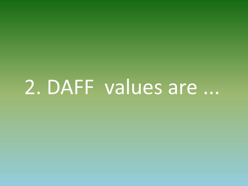 2. DAFF values are...