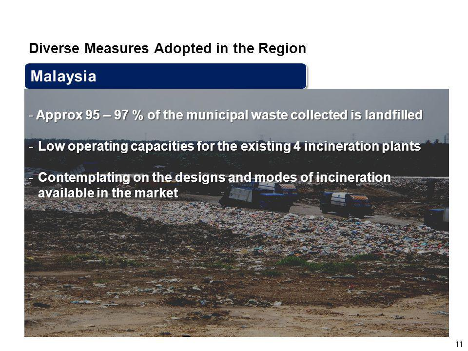 11 Diverse Measures Adopted in the Region Malaysia - Approx 95 – 97 % of the municipal waste collected is landfilled -Low operating capacities for the existing 4 incineration plants -Contemplating on the designs and modes of incineration available in the market