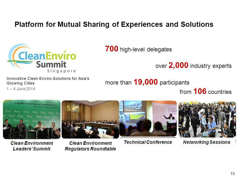 Platform for Mutual Sharing of Experiences and Solutions Clean Environment Leaders Summit Clean Environment Regulators Roundtable Technical ConferenceNetworking Sessions 700 high-level delegates over 2,000 industry experts more than 19,000 participants from 106 countries Innovative Clean Enviro-Solutions for Asias Growing Cities 1 – 4 June 2014 15