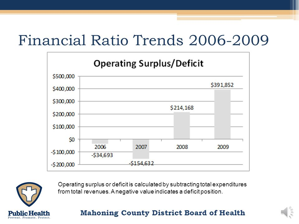 Mahoning County District Board of Health Financial Ratio Trends 2006-2009 Operating surplus or deficit is calculated by subtracting total expenditures from total revenues.