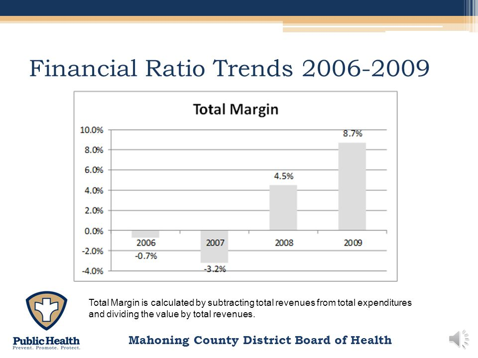 Mahoning County District Board of Health Financial Ratio Trends 2006-2009 Operating surplus or deficit is calculated by subtracting total expenditures