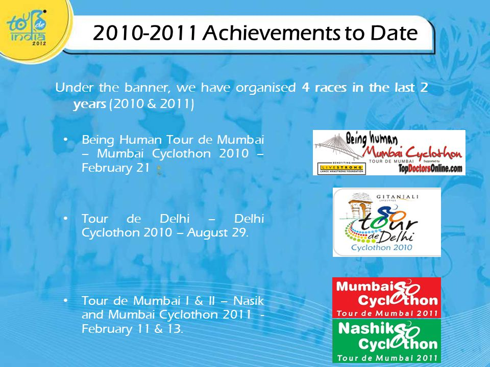 2010-2011 Achievements to Date Under the banner, we have organised 4 races in the last 2 years (2010 & 2011) Being Human Tour de Mumbai – Mumbai Cyclothon 2010 – February 21 Tour de Delhi – Delhi Cyclothon 2010 – August 29.