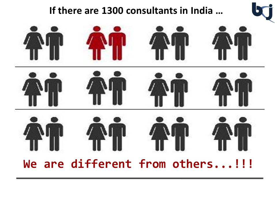 We are different from others...!!! If there are 1300 consultants in India …