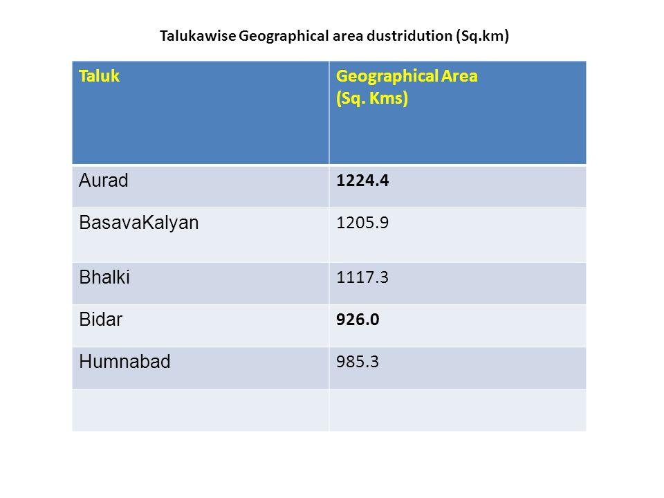 TalukGeographical Area (Sq. Kms) Aurad 1224.4 BasavaKalyan 1205.9 Bhalki 1117.3 Bidar 926.0 Humnabad 985.3 Talukawise Geographical area dustridution (