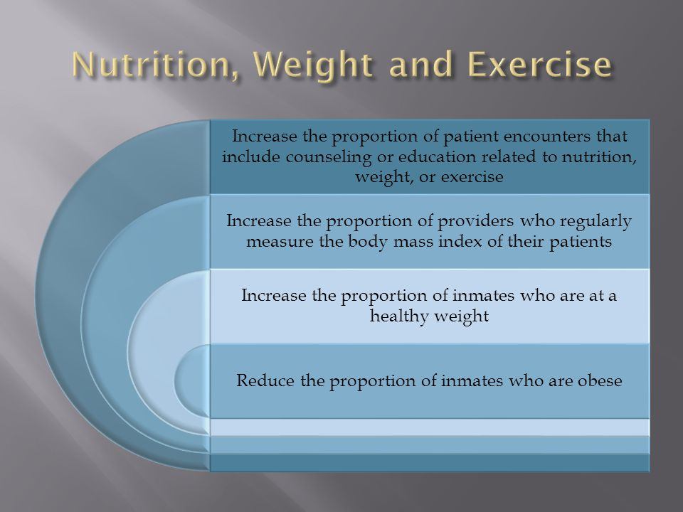 Increase the proportion of patient encounters that include counseling or education related to nutrition, weight, or exercise Increase the proportion of providers who regularly measure the body mass index of their patients Increase the proportion of inmates who are at a healthy weight Reduce the proportion of inmates who are obese