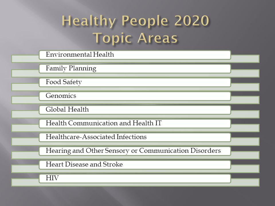 Environmental HealthFamily PlanningFood SafetyGenomicsGlobal HealthHealth Communication and Health ITHealthcare-Associated InfectionsHearing and Other Sensory or Communication DisordersHeart Disease and StrokeHIV