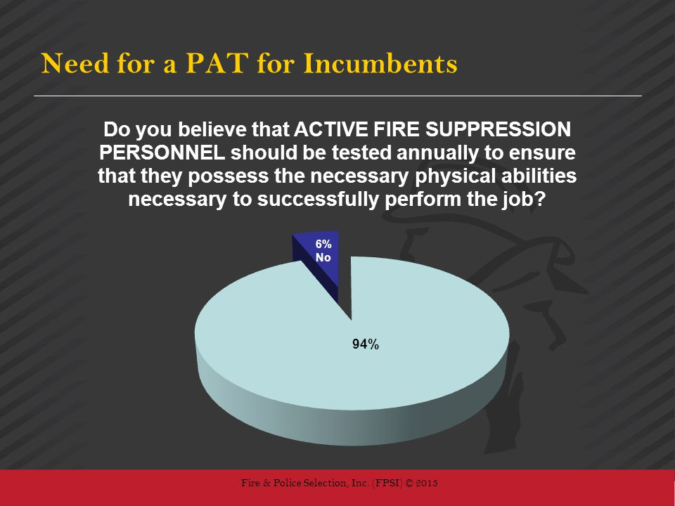 Need for a PAT for Incumbents Fire & Police Selection, Inc. (FPSI) © 2013 6% No