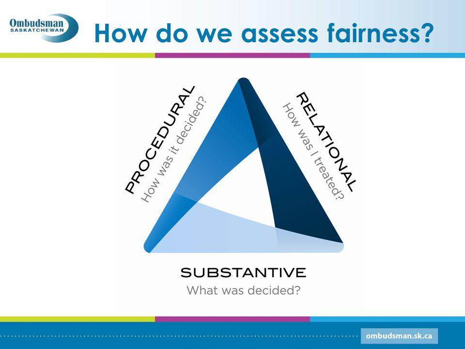 How do we assess fairness