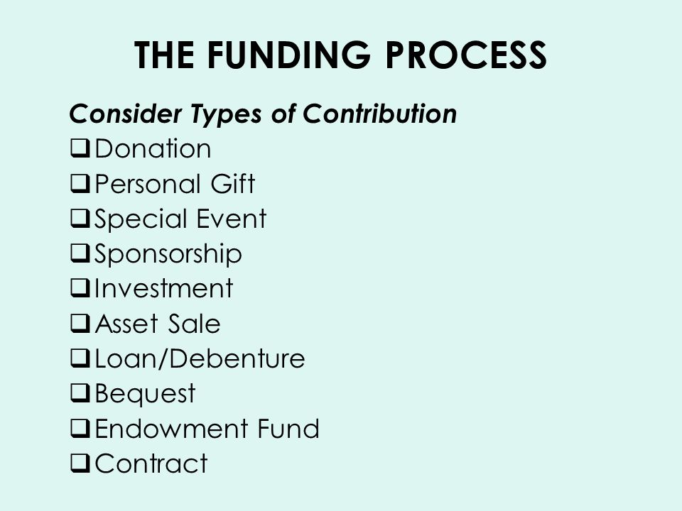 THE FUNDING PROCESS Consider Types of Contribution Donation Personal Gift Special Event Sponsorship Investment Asset Sale Loan/Debenture Bequest Endowment Fund Contract