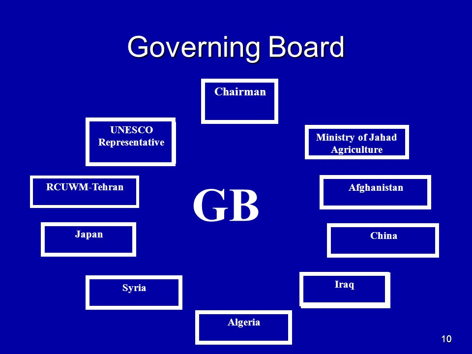 10 Governing Board China Afghanistan Japan Iraq Chairman UNESCO Representative GB Algeria Ministry of Jahad Agriculture Iraq Algeria Japan UNESCO Representative RCUWM-Tehran Syria Iraq Algeria