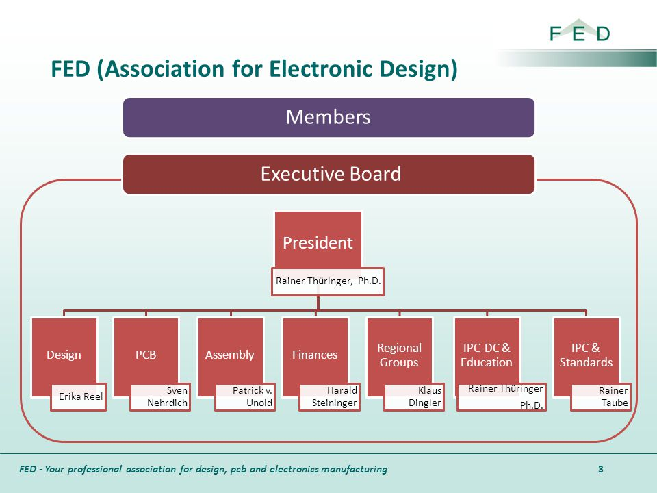 FED - Your professional association for design, pcb and electronics manufacturing FED (Association for Electronic Design) 3 Executive BoardMembers Pre