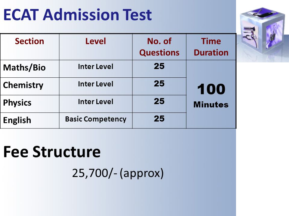 ECAT Admission Test SectionLevelNo. of Questions Time Duration Maths/Bio Inter Level 25 100 Minutes Chemistry Inter Level 25 Physics Inter Level 25 En