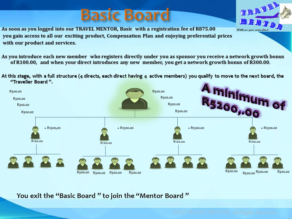 You exit the Basic Board to join the Mentor Board As soon as you logged into our TRAVEL MENTOR, Basic with a registration fee of R875.00 you gain acce