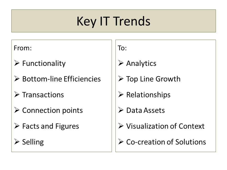 Key IT Trends From: Functionality Bottom-line Efficiencies Transactions Connection points Facts and Figures Selling To: Analytics Top Line Growth Relationships Data Assets Visualization of Context Co-creation of Solutions