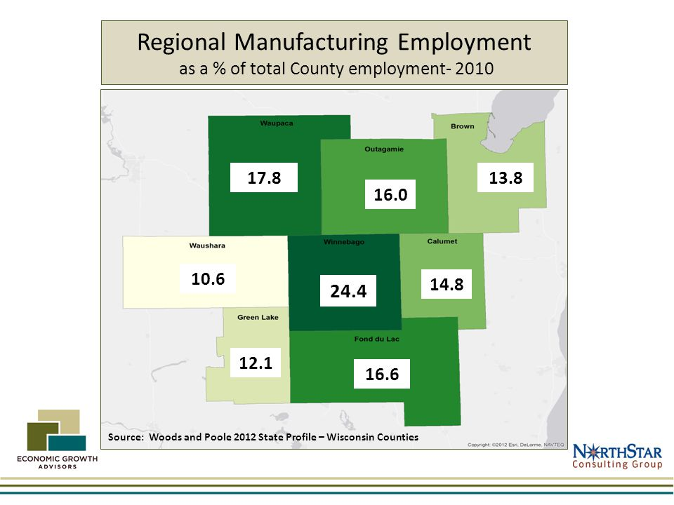 Regional Manufacturing Employment as a % of total County employment- 2010 17.813.8 16.0 12.1 10.6 14.8 24.4 16.6 Source: Woods and Poole 2012 State Profile – Wisconsin Counties