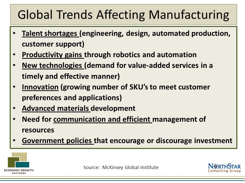 Global Trends Affecting Manufacturing Talent shortages (engineering, design, automated production, customer support) Productivity gains through roboti
