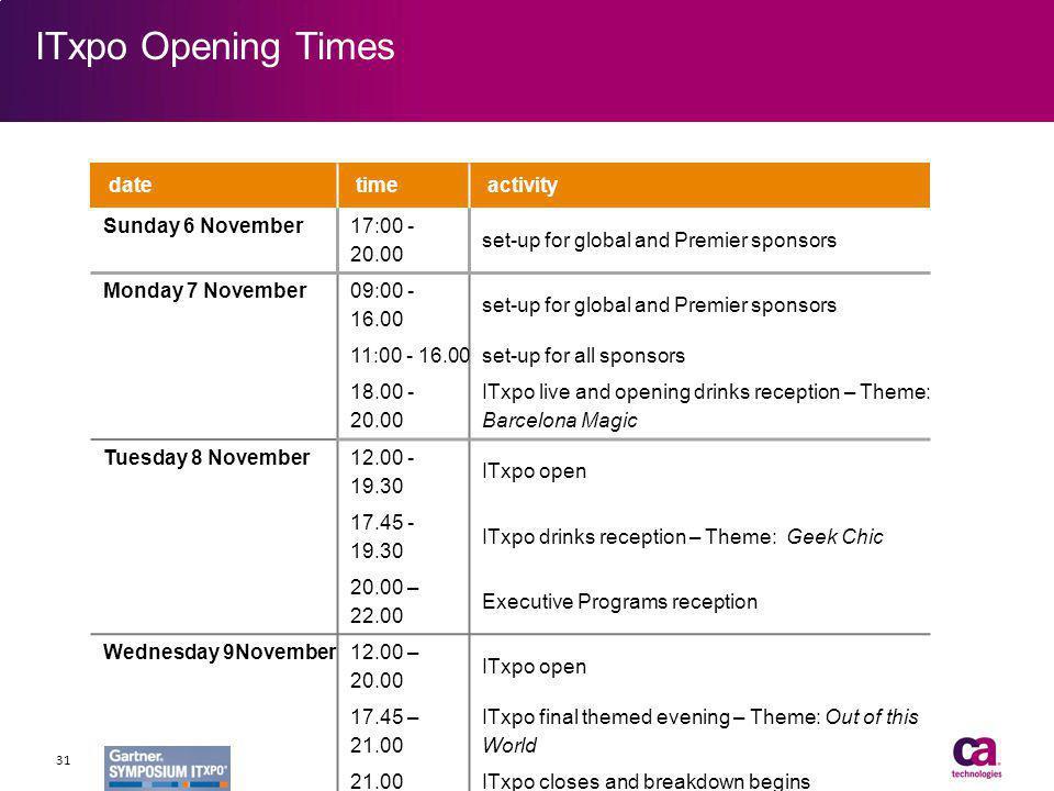 date time activity Sunday 6 November 17:00 - 20.00 set-up for global and Premier sponsors Monday 7 November 09:00 - 16.00 set-up for global and Premie