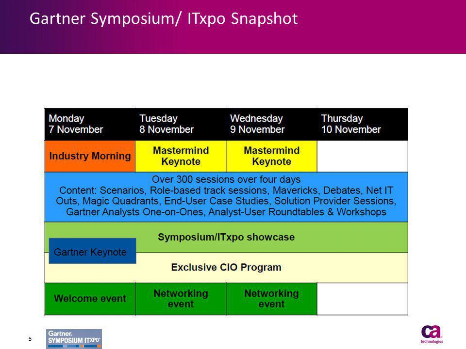 Gartner Symposium/ ITxpo Snapshot 5