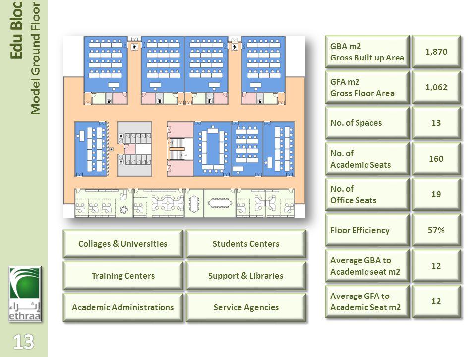Edu Bloc Model Ground Floor No. of Academic Seats No.