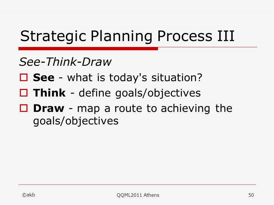 Strategic Planning Process III See-Think-Draw See - what is today's situation? Think - define goals/objectives Draw - map a route to achieving the goa
