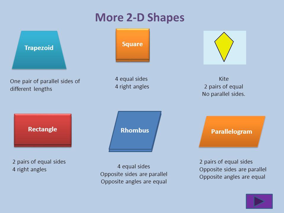 Hexagon Pentagon 5 sides.have 6 sides Circle No sides No angles More 2-D Shapes