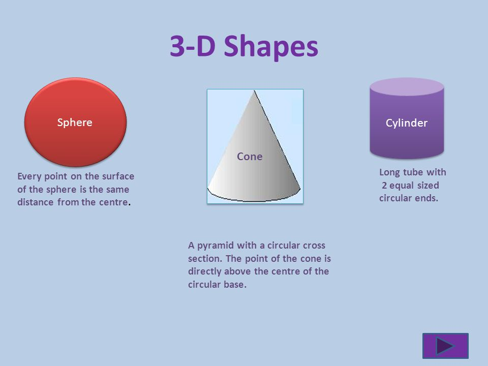3-D means the shape has 3 dimensions; length, width and depth. 3-D Shapes