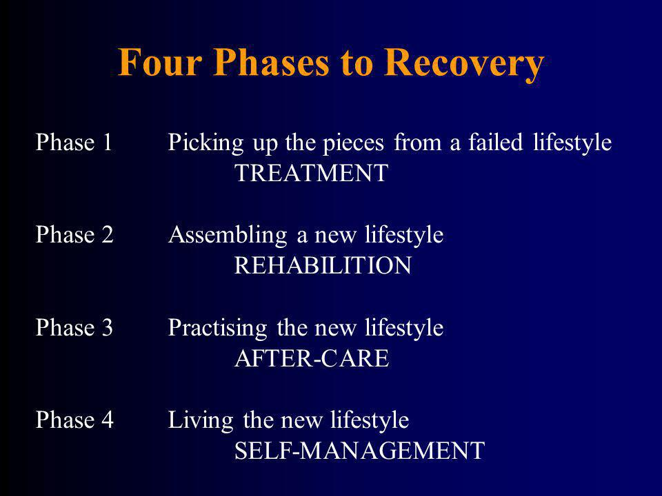 Four Phases to Recovery Phase 1Picking up the pieces from a failed lifestyle TREATMENT Phase 2Assembling a new lifestyle REHABILITION Phase 3Practisin