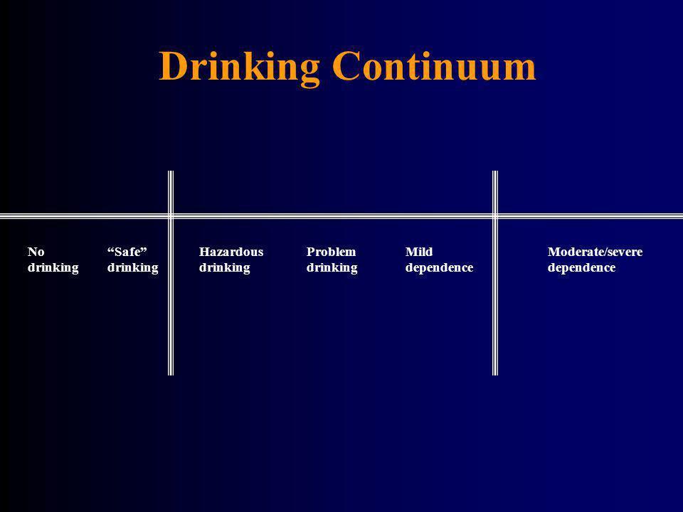 Drinking Continuum NoSafeHazardousProblemMildModerate/severe drinkingdrinkingdrinkingdrinkingdependencedependence