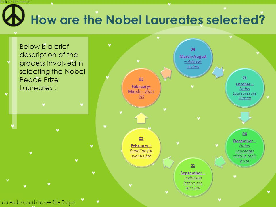 How are the Nobel Laureates selected.