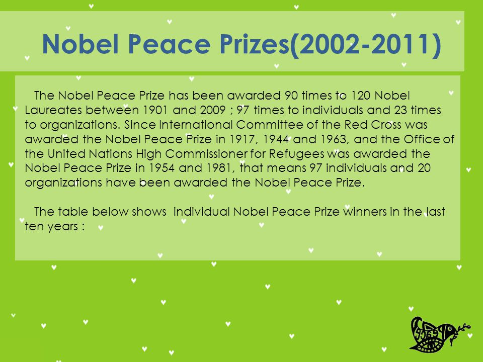 The Nobel Peace Prize has been awarded 90 times to 120 Nobel Laureates between 1901 and 2009 ; 97 times to individuals and 23 times to organizations.
