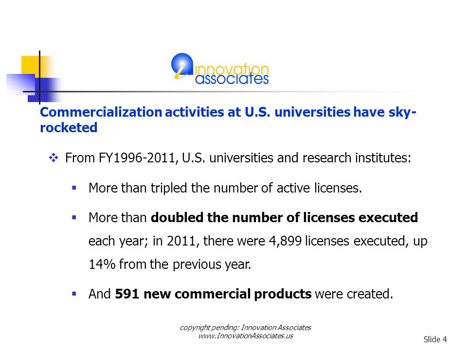 copyright pending: Innovation Associates www.InnovationAssociates.us Slide 4 Commercialization activities at U.S.