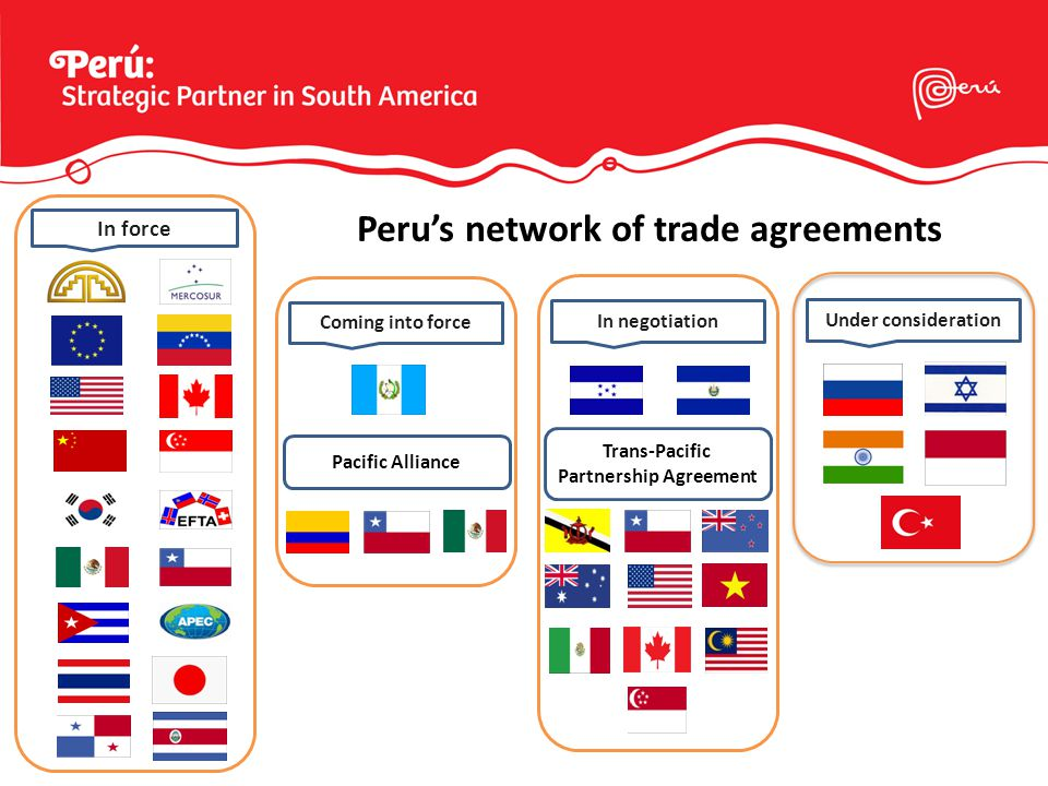 In force Coming into force In negotiation Trans-Pacific Partnership Agreement Pacific Alliance Under consideration Perus network of trade agreements