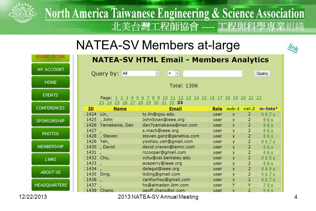 NATEA-SV Members at-large 12/22/20132013 NATEA-SV Annual Meeting4 link