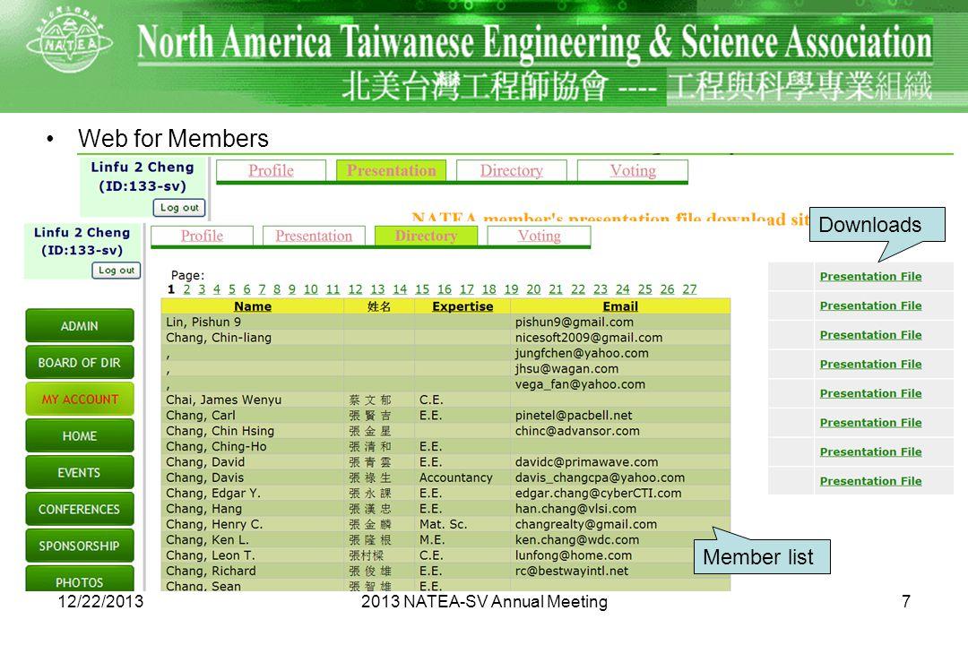 Web for Members 12/22/20132013 NATEA-SV Annual Meeting7 Downloads Member list