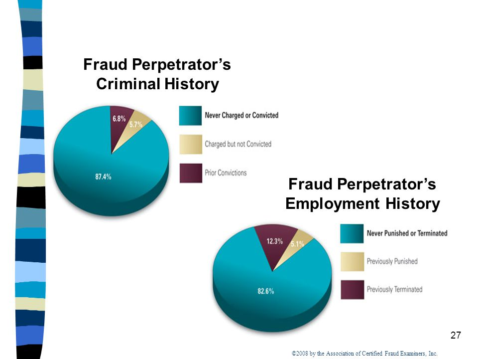 ©2008 by the Association of Certified Fraud Examiners, Inc.