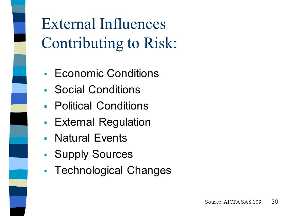 External Influences Contributing to Risk: Economic Conditions Social Conditions Political Conditions External Regulation Natural Events Supply Sources Technological Changes Source: AICPA SAS 109 30