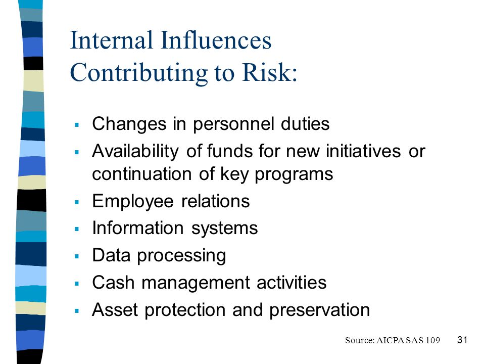 Internal Influences Contributing to Risk: Changes in personnel duties Availability of funds for new initiatives or continuation of key programs Employ