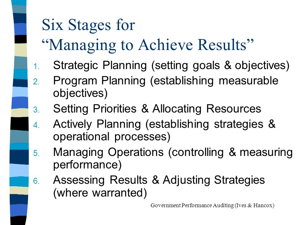 Six Stages for Managing to Achieve Results 1.Strategic Planning (setting goals & objectives) 2.