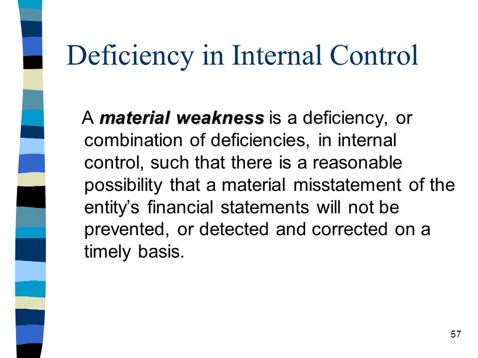 Deficiency in Internal Control material weakness A material weakness is a deficiency, or combination of deficiencies, in internal control, such that there is a reasonable possibility that a material misstatement of the entitys financial statements will not be prevented, or detected and corrected on a timely basis.