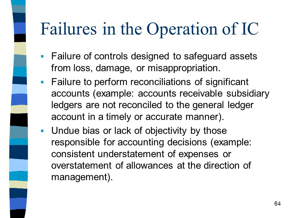 Failures in the Operation of IC Failure of controls designed to safeguard assets from loss, damage, or misappropriation. Failure to perform reconcilia