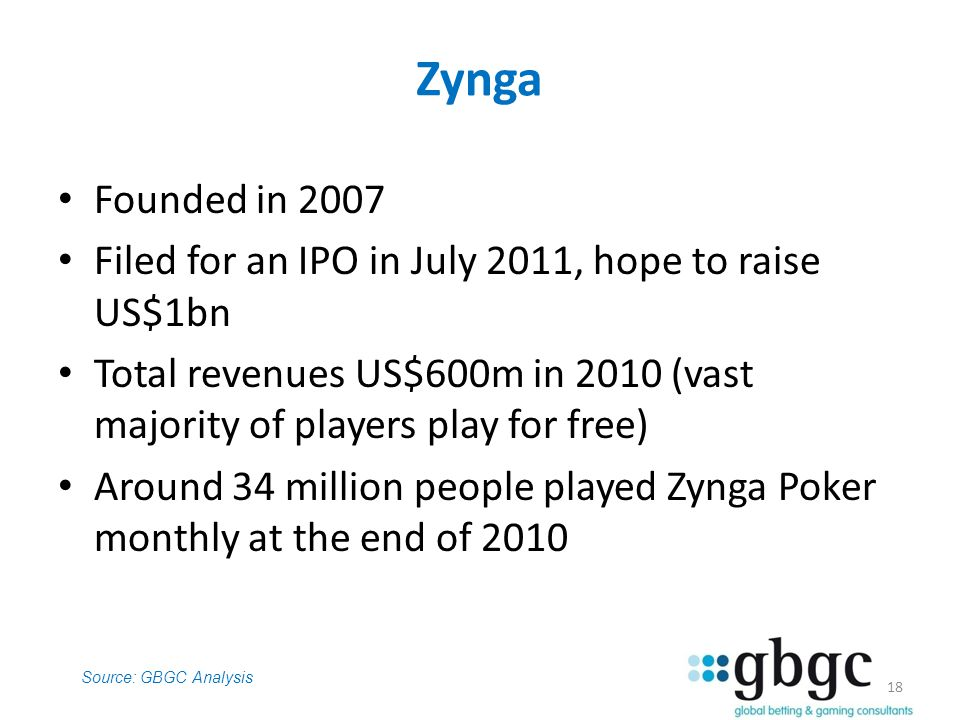 18 Zynga Source: GBGC Analysis Founded in 2007 Filed for an IPO in July 2011, hope to raise US$1bn Total revenues US$600m in 2010 (vast majority of players play for free) Around 34 million people played Zynga Poker monthly at the end of 2010