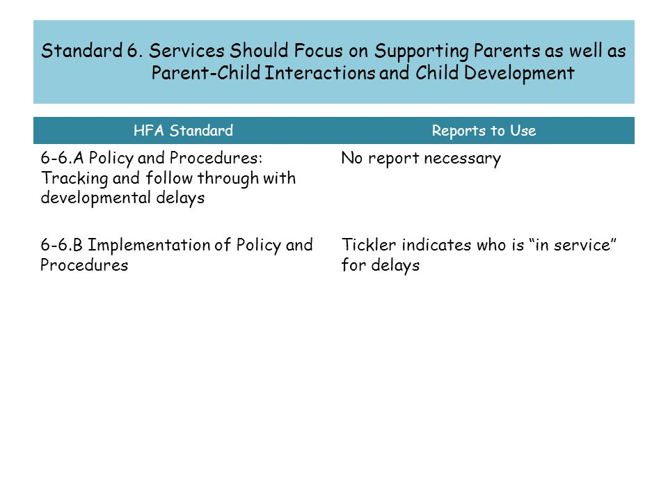 HFA StandardReports to Use 6-6.A Policy and Procedures: Tracking and follow through with developmental delays No report necessary 6-6.B Implementation of Policy and Procedures Tickler indicates who is in service for delays Standard 6.