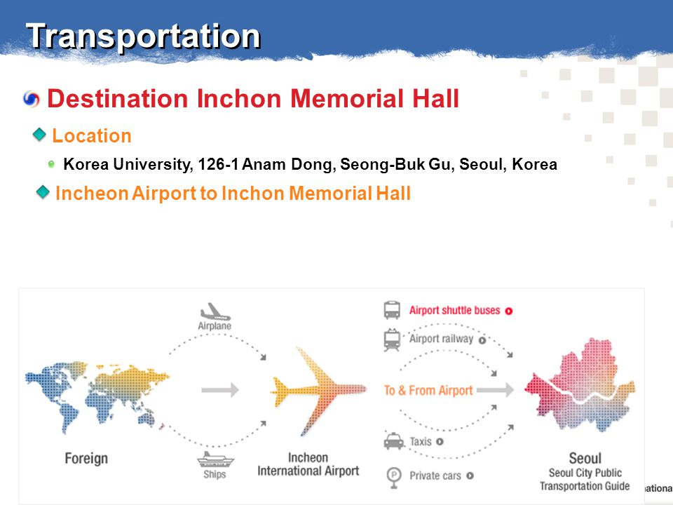 Destination Inchon Memorial Hall Location Transportation Incheon Airport to Inchon Memorial Hall Korea University, 126-1 Anam Dong, Seong-Buk Gu, Seoul, Korea