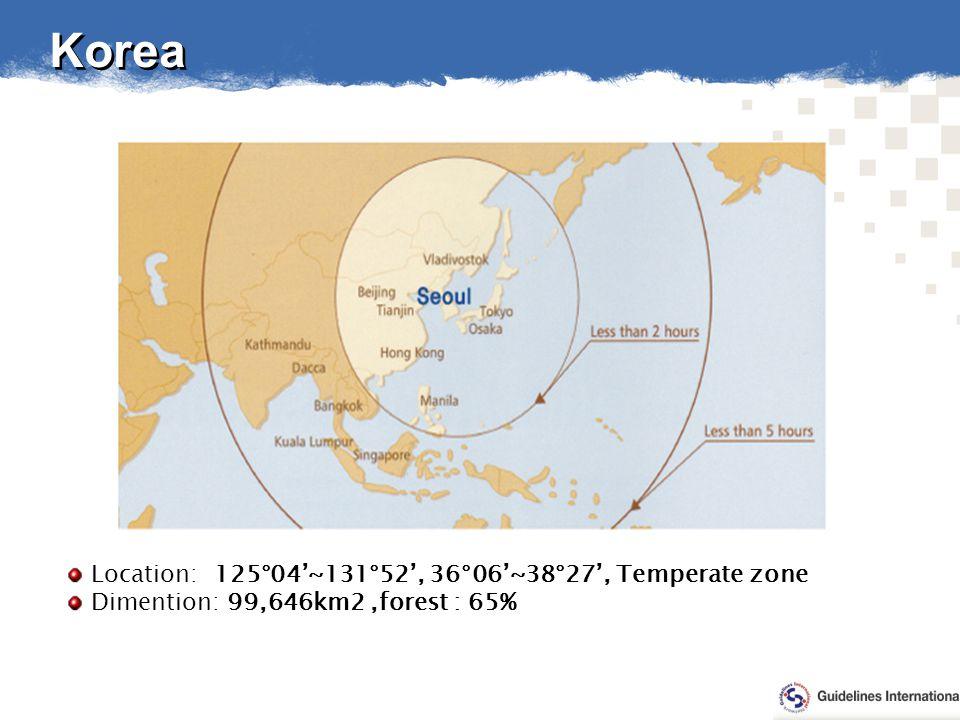 Location: 125°04~131°52, 36°06~38°27, Temperate zone Dimention: 99,646km2,forest : 65% Korea