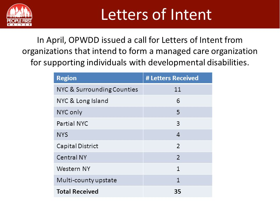 Letters of Intent In April, OPWDD issued a call for Letters of Intent from organizations that intend to form a managed care organization for supporting individuals with developmental disabilities.