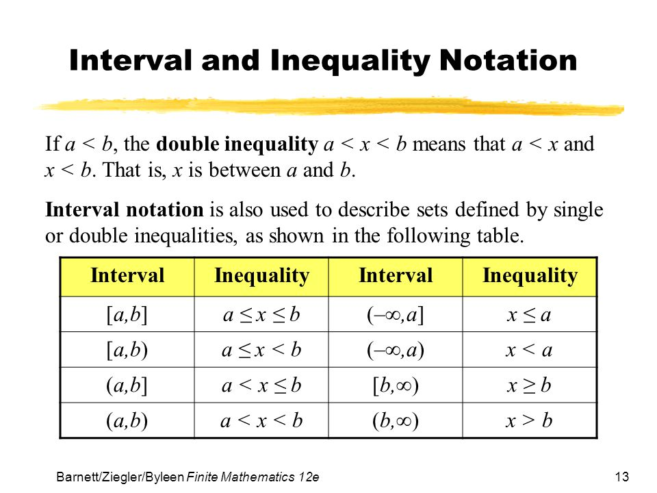 13 Barnett/Ziegler/Byleen Finite Mathematics 12e Interval and Inequality Notation IntervalInequalityIntervalInequality [a,b]a x b(–,a]x a [a,b)a x < b(–,a)x < a (a,b]a < x b[b,)x b (a,b)a < x < b(b,)x > b If a < b, the double inequality a < x < b means that a < x and x < b.